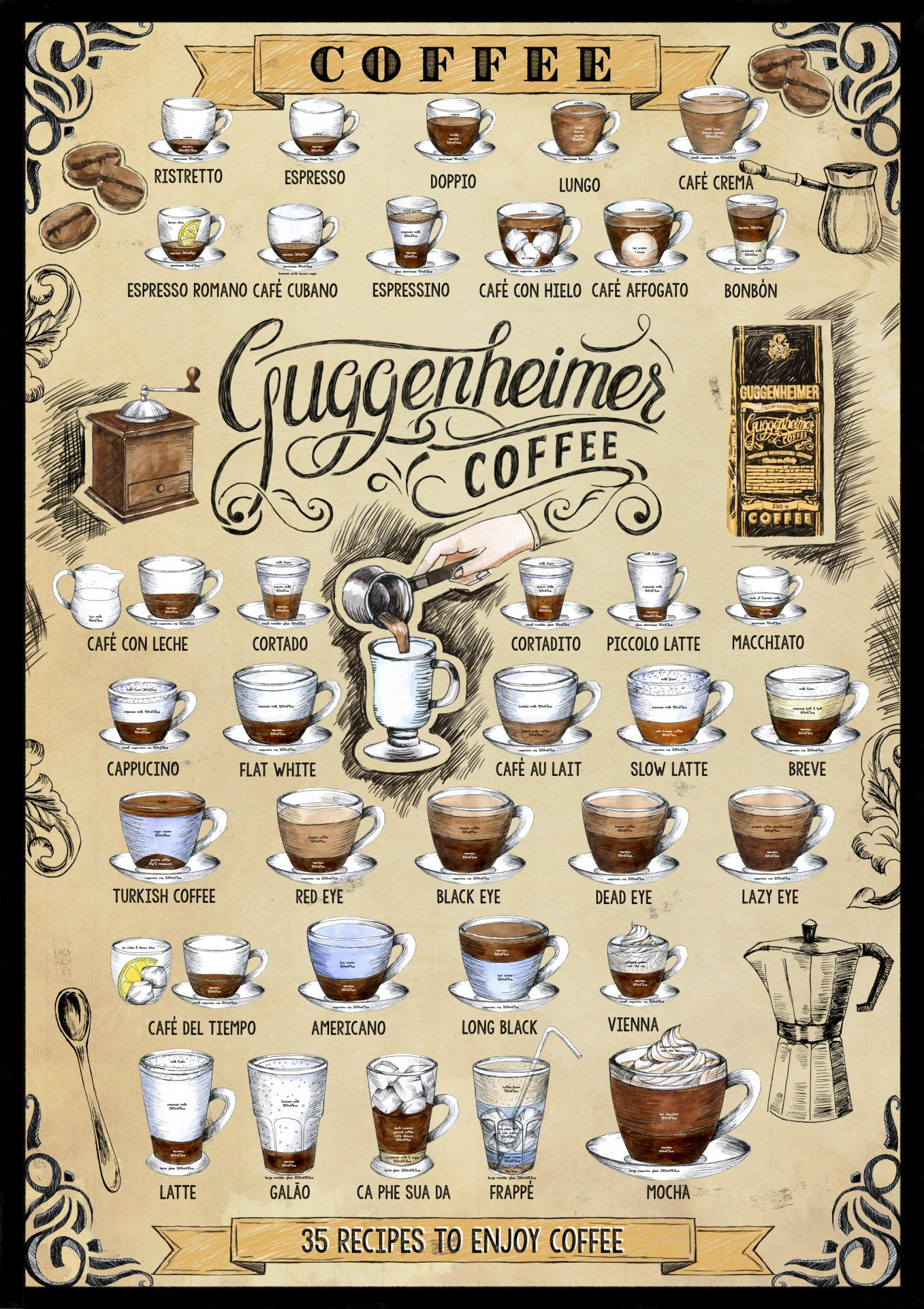 35 Coffee Recipes by Guggenheimer Coffee 2000 x 2828.jpg