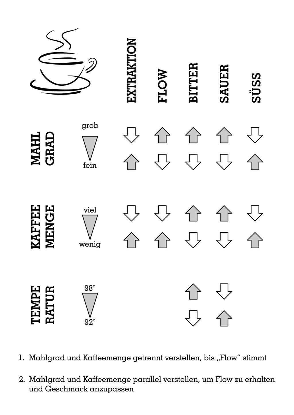 Espresso Parameter.jpeg