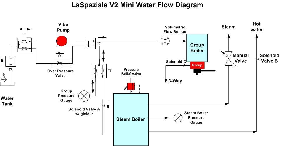 flow_diagram.png